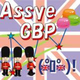 【FX自動売買EA】AssyeGBPの評価・レビュー・検証結果まとめ