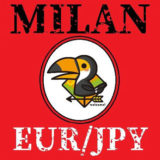 【FX自動売買EA】MILANの評価・レビュー・検証結果まとめ